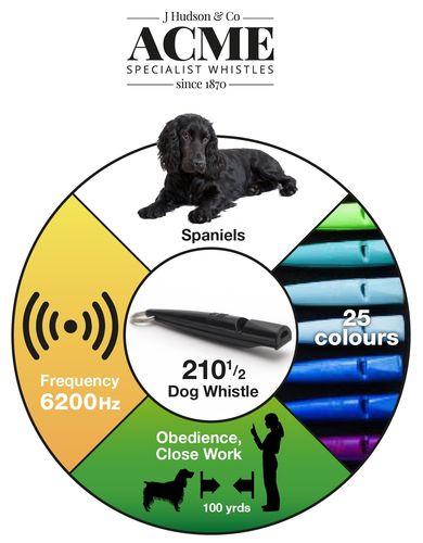 210.5 ACME Whistles image #2